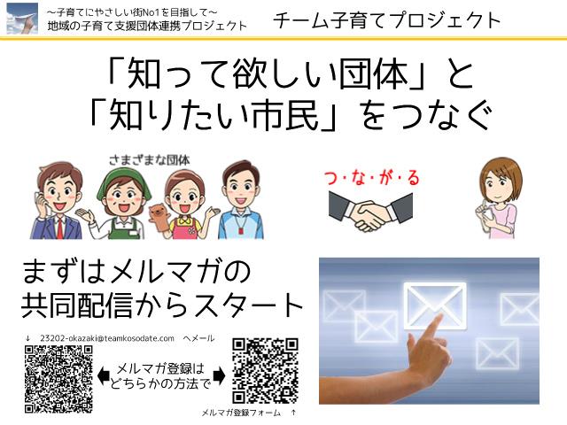 「知って欲しい団体」と 「知りたい市民」をつなぐ まずはメルマガの 共同配信からスタート メルマガ登録は どちらかの方法で